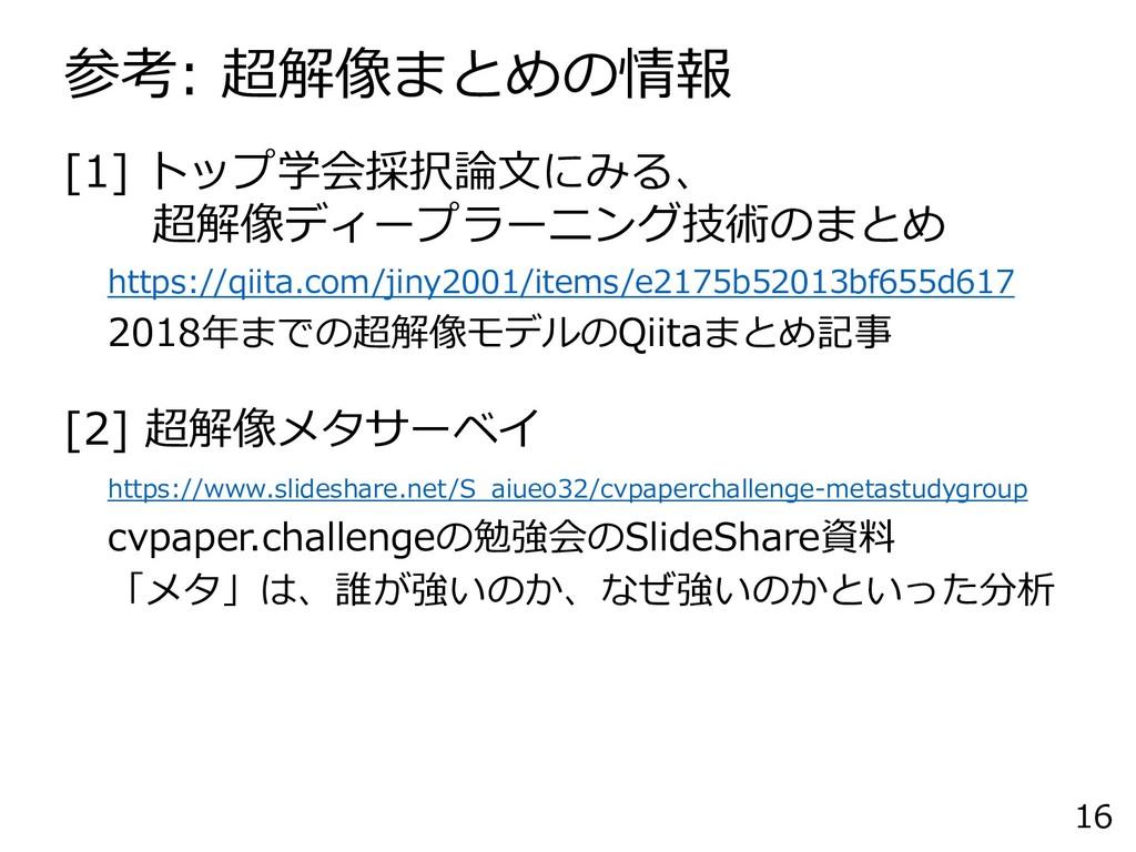 参考: 超解像まとめの情報 16 [1] トップ学会採択論文にみる、 超解像ディープラーニング...