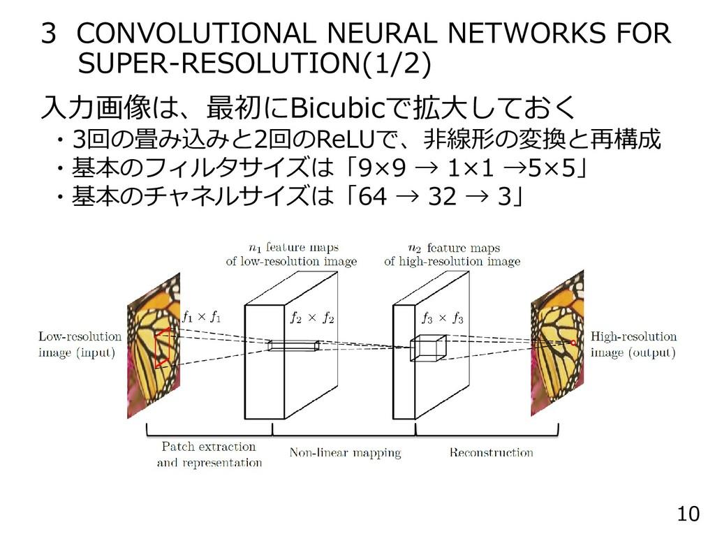 3 CONVOLUTIONAL NEURAL NETWORKS FOR SUPER-RESOL...