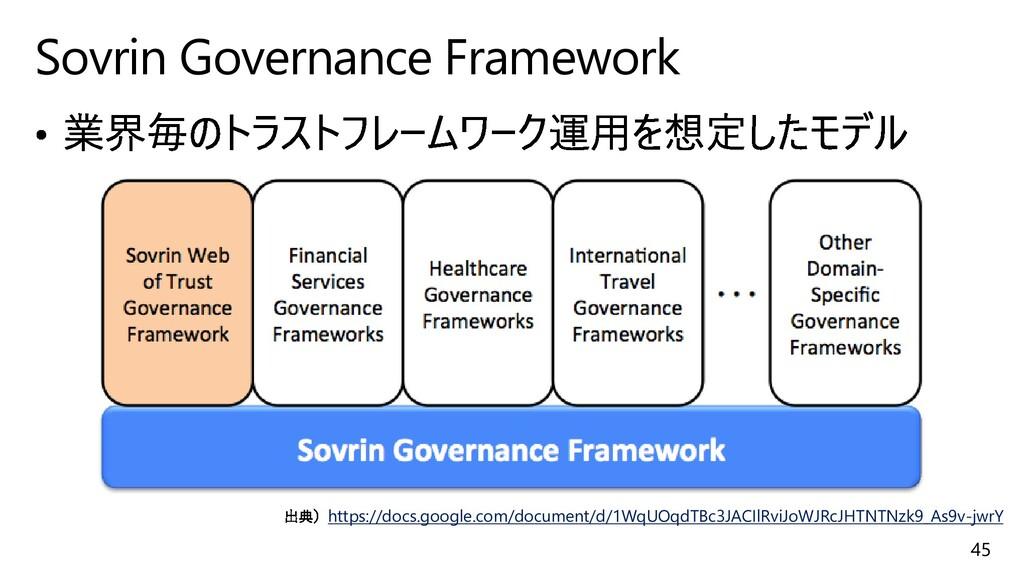 45 Sovrin Governance Framework https://docs.goo...
