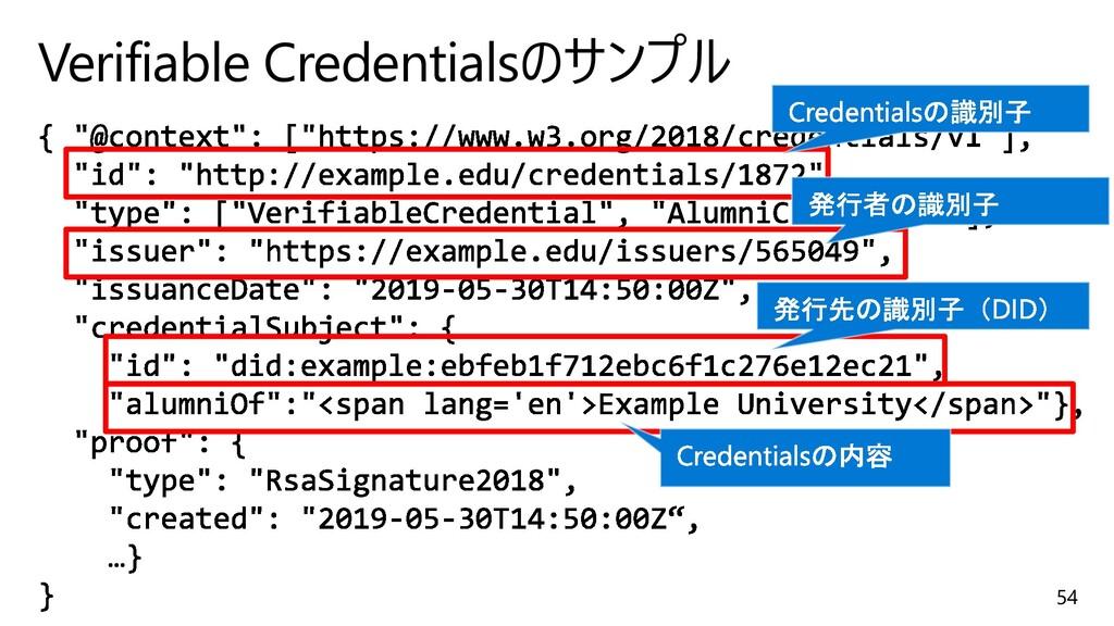 54 Verifiable Credentialsのサンプル