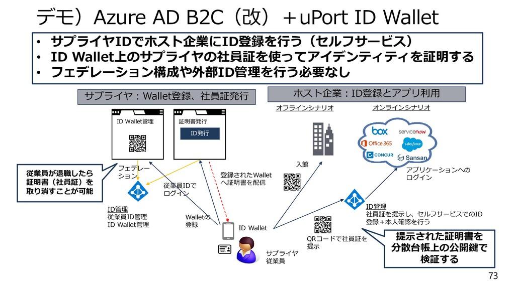 73 デモ)Azure AD B2C(改)+uPort ID Wallet 証明書発行 ID発...