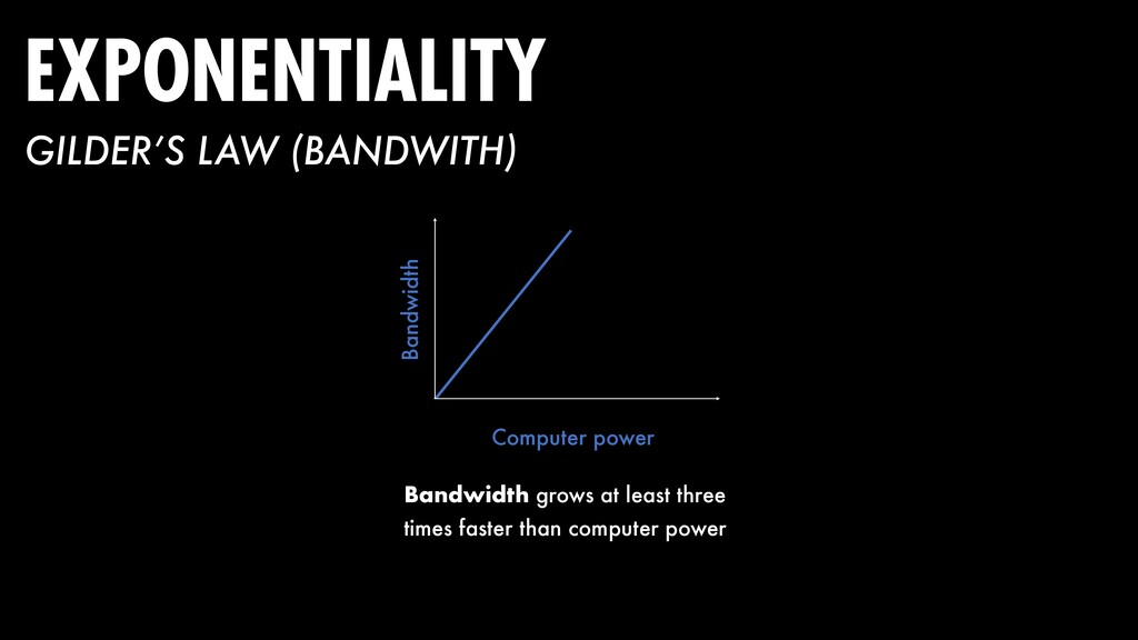 Bandwidth grows at least three times faster tha...