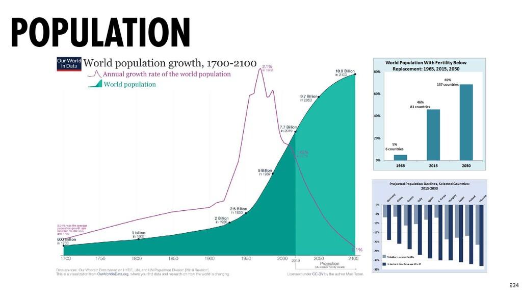 234 POPULATION