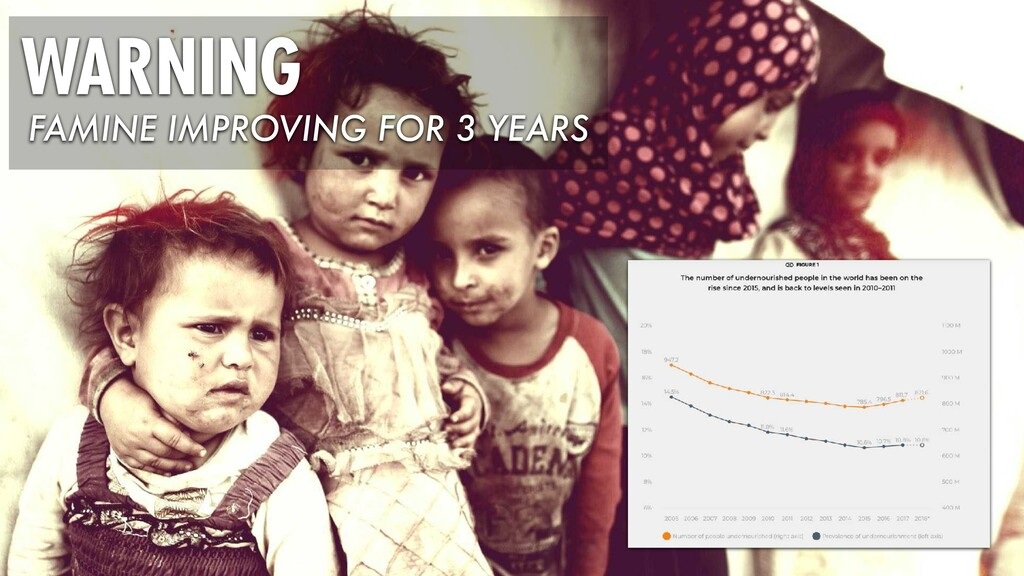 WARNING FAMINE IMPROVING FOR 3 YEARS