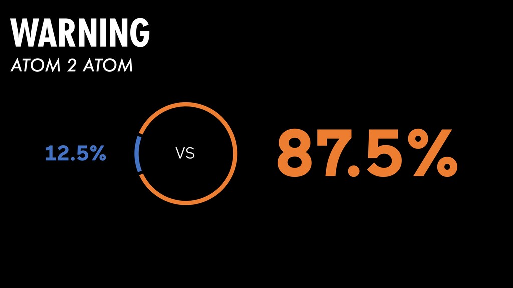 WARNING VS 12.5% 87.5% ATOM 2 ATOM