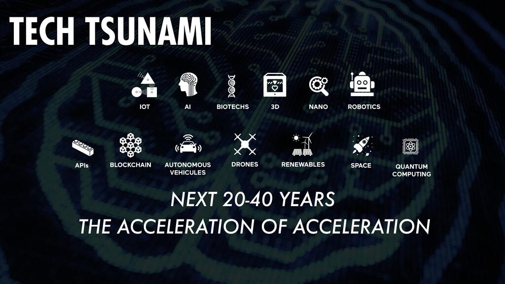 TECH TSUNAMI IOT AI 3D ROBOTICS BIOTECHS NANO A...
