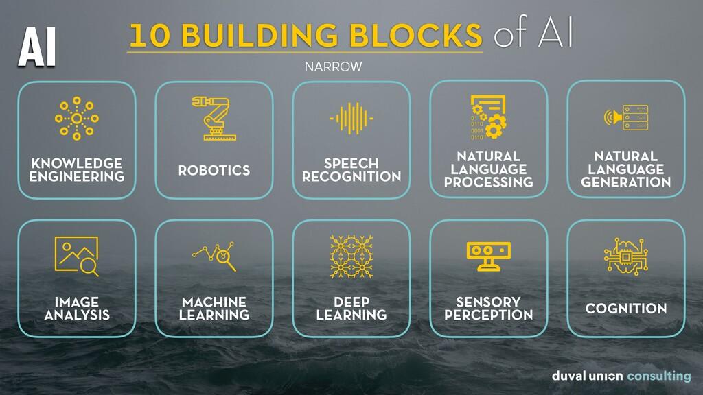 10 building blocks of AI COGNITION SENSORY PERC...