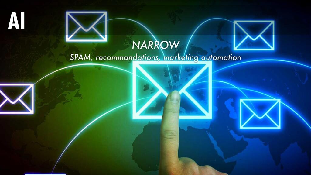 NARROW SPAM, recommandations, marketing automat...