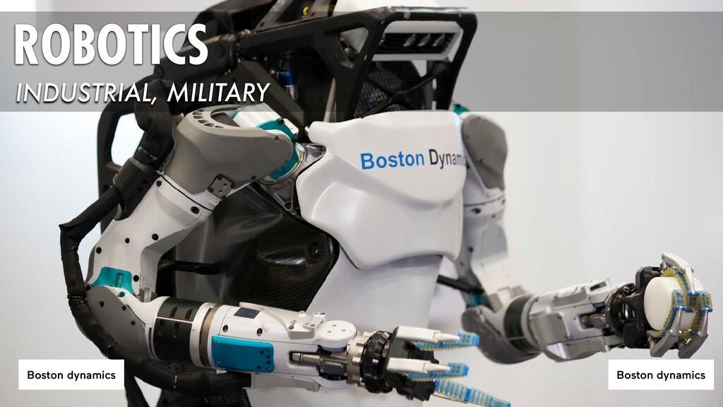 ROBOTICS Boston dynamics Boston dynamics INDUST...
