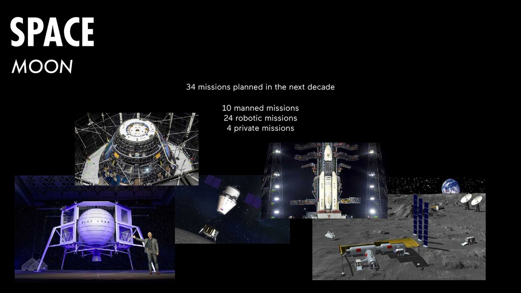 34 missions planned in the next decade 10 manne...