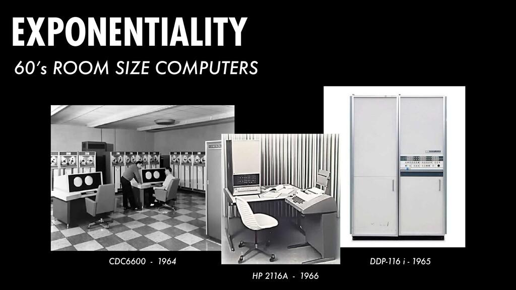 CDC6600 - 1964 HP 2116A - 1966 DDP-116 i - 1965...
