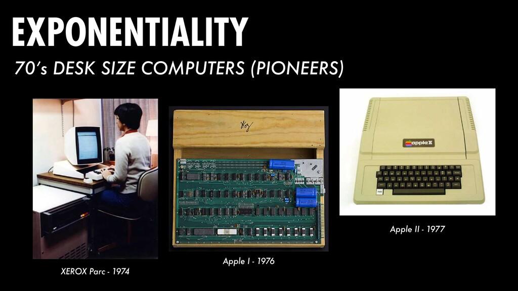 XEROX Parc - 1974 Apple I - 1976 Apple II - 197...