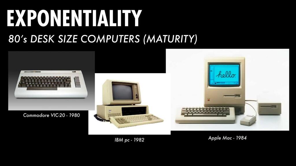 Commodore VIC-20 - 1980 IBM pc - 1982 Apple Mac...