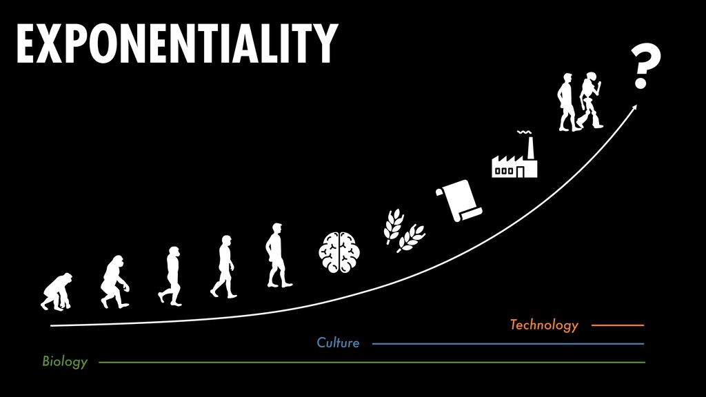 145 ? Biology Culture Technology EXPONENTIALITY