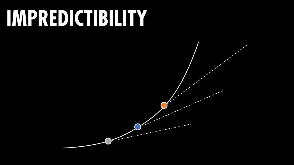 IMPREDICTIBILITY