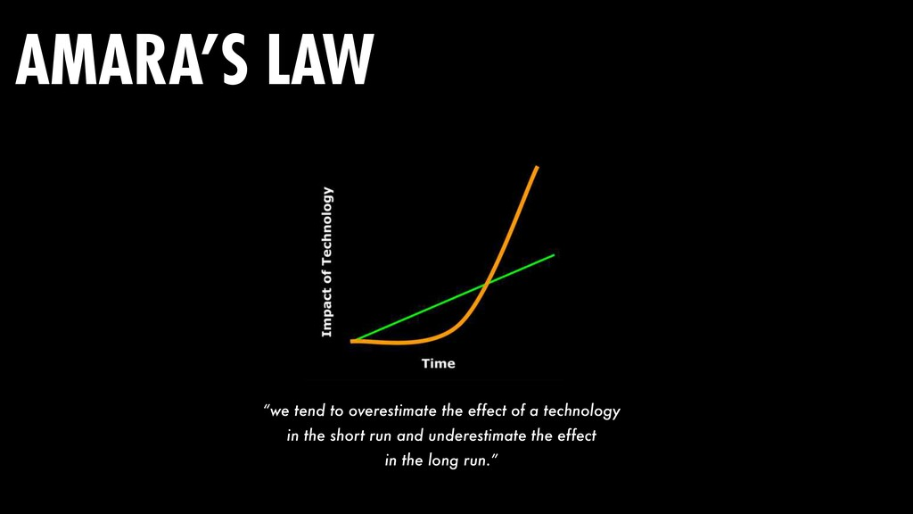 """AMARA'S LAW """"we tend to overestimate the effect..."""