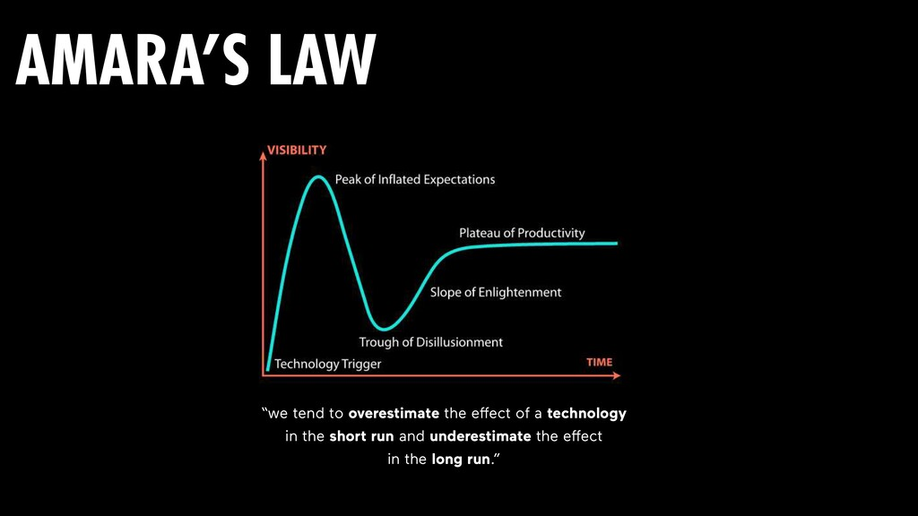 """AMARA'S LAW """"we tend to overestimate the e ect ..."""