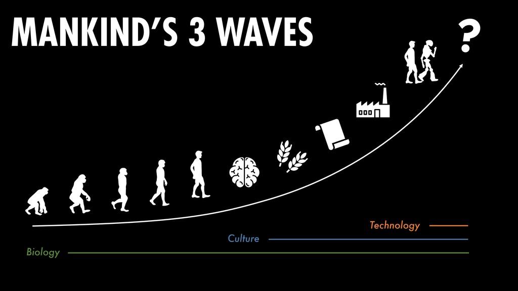 164 ? Biology Culture Technology MANKIND'S 3 WA...