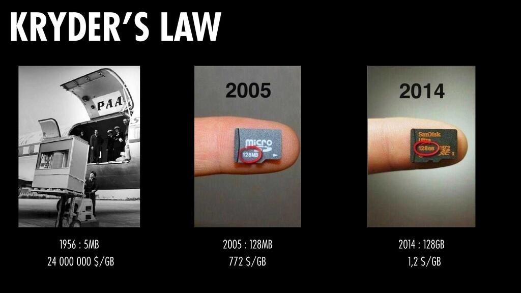 117 KRYDER'S LAW 1956 : 5MB 2005 : 128MB 2014 :...