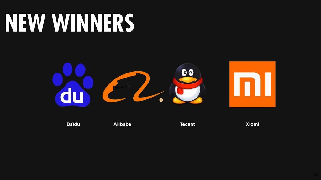 190 Baïdu Tecent Xiomi Alibaba NEW WINNERS
