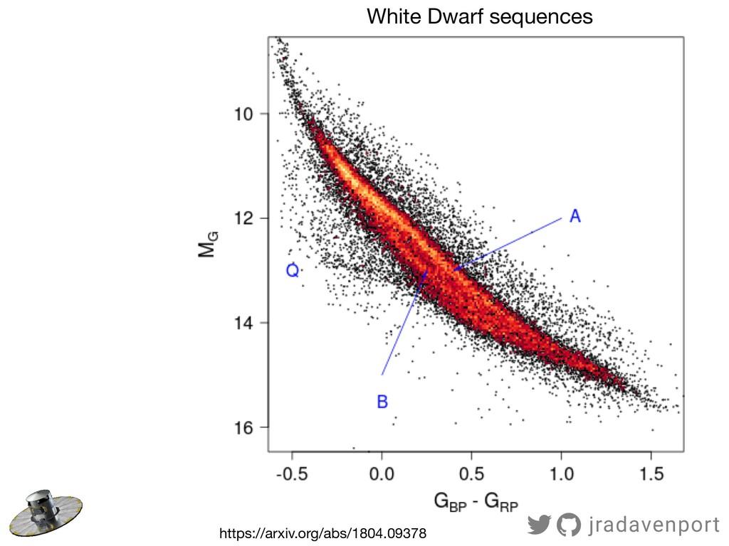 White Dwarf sequences https://arxiv.org/abs/180...