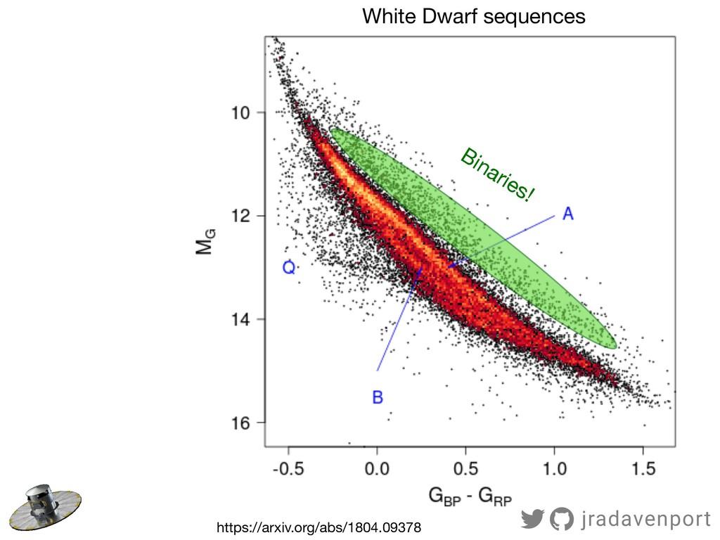 White Dwarf sequences Binaries! https://arxiv.o...