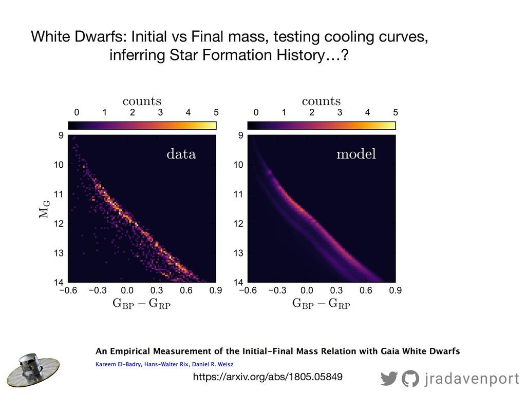 https://arxiv.org/abs/1805.05849 White Dwarfs: ...