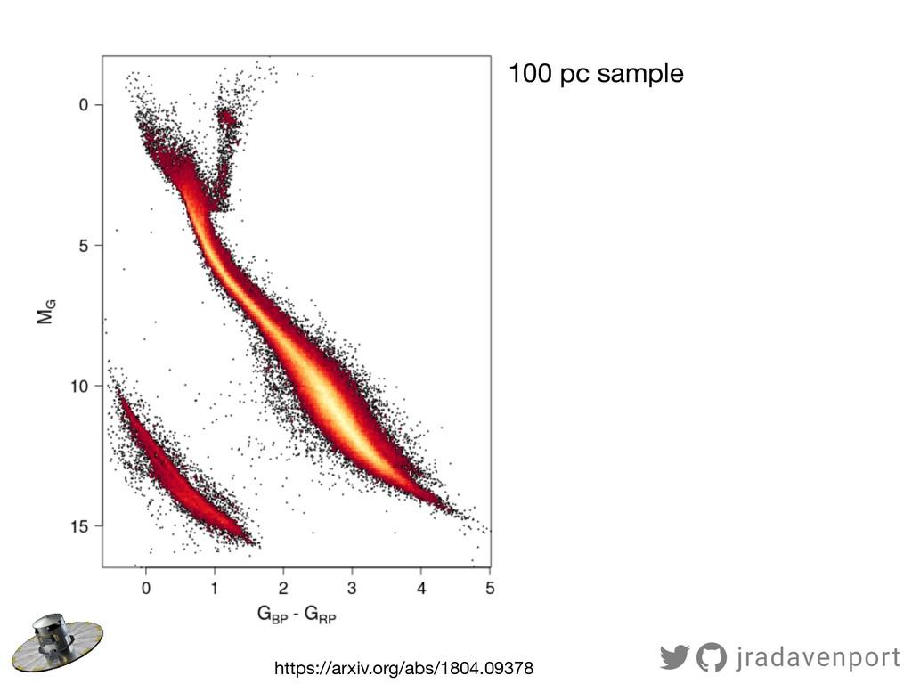 100 pc sample https://arxiv.org/abs/1804.09378 ...