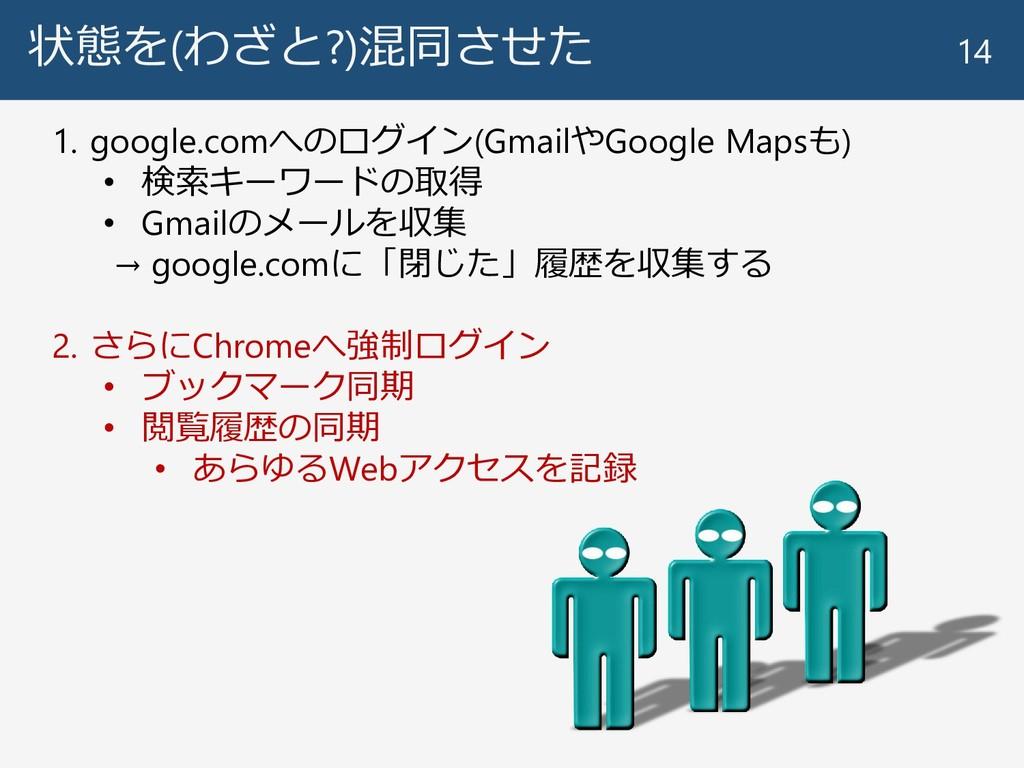 状態を(わざと?)混同させた 14 1. google.comへのログイン(GmailやGoo...