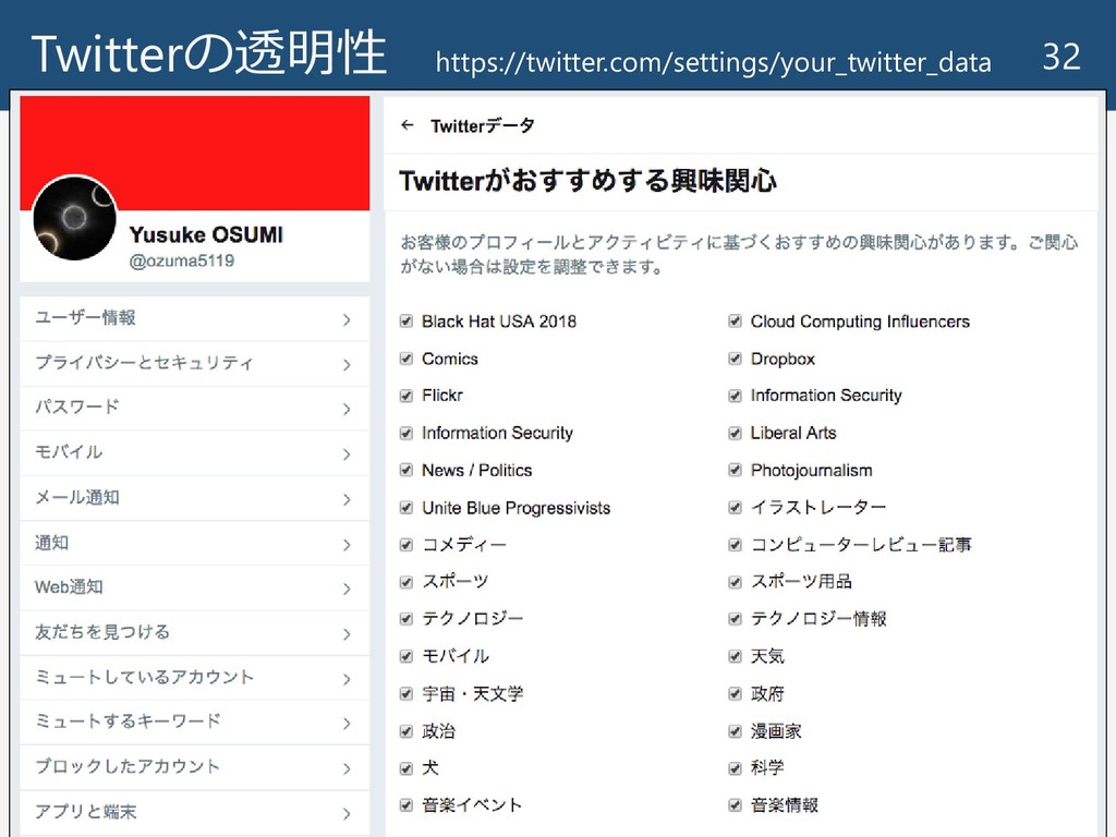 Twitterの透明性 32 https://twitter.com/settings/you...