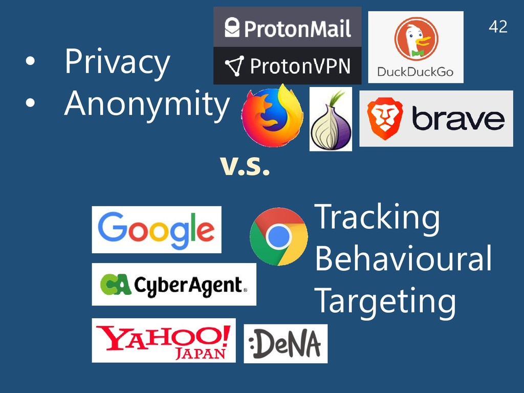 42 • Privacy • Anonymity • Tracking • Behaviour...