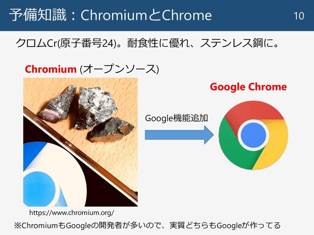 予備知識:ChromiumとChrome 10 クロムCr(原子番号24)。耐食性に優れ、ステ...