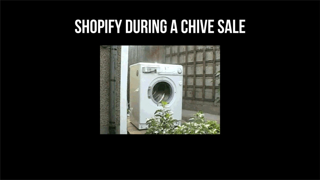 Shopify during a chive sale