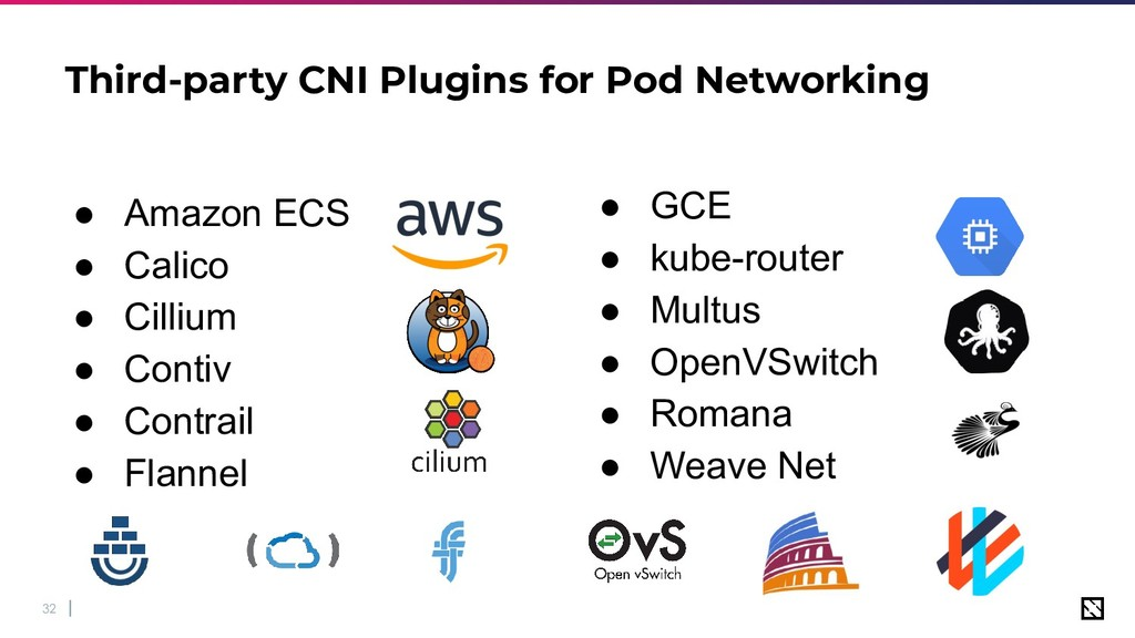 32 Third-party CNI Plugins for Pod Networking ●...
