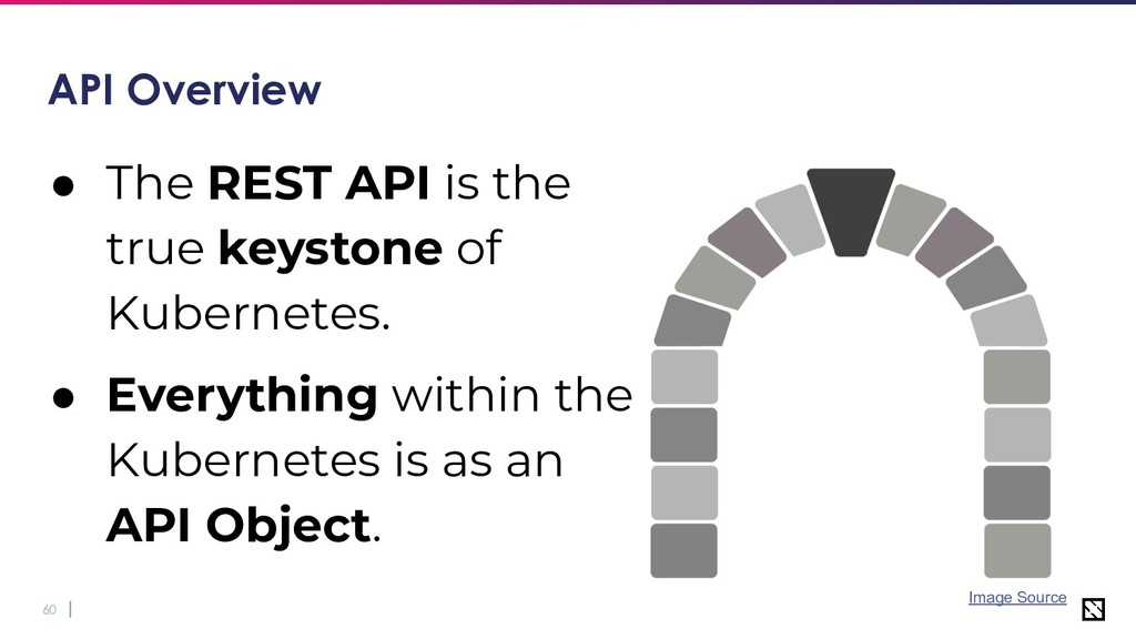 60 API Overview ● The REST API is the true keys...