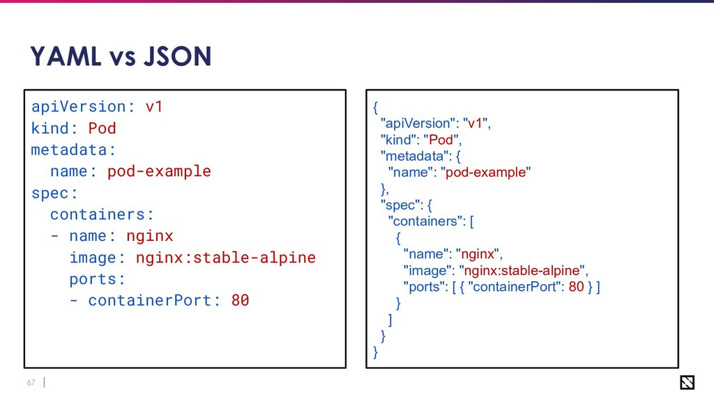 67 YAML vs JSON apiVersion: v1 kind: Pod metada...