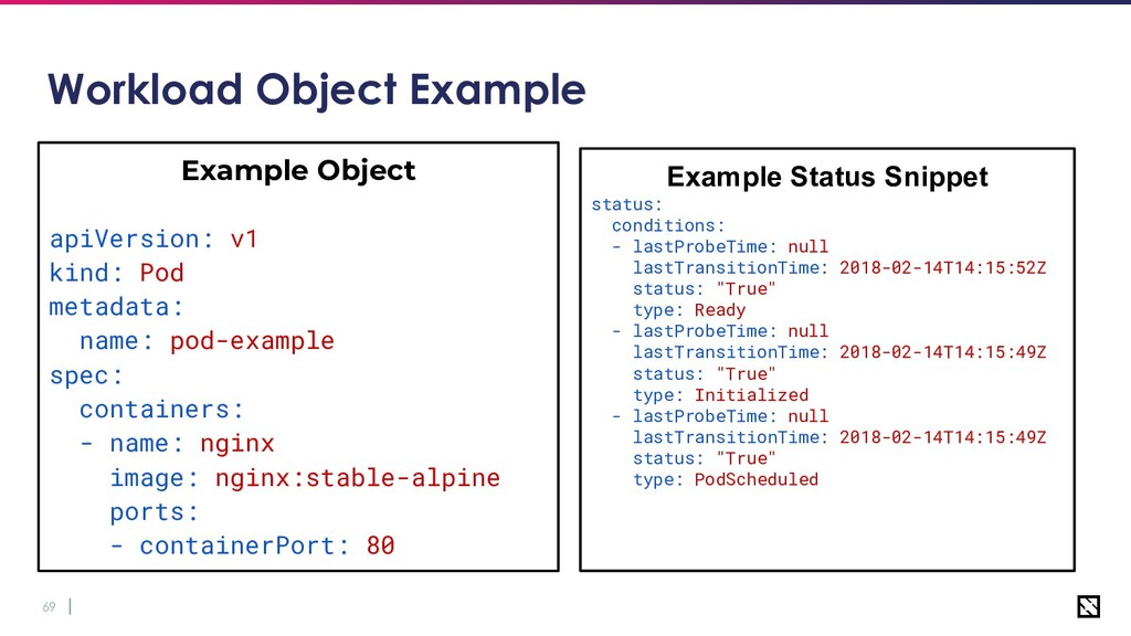 69 Workload Object Example Example Object apiVe...