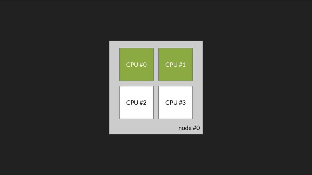 node #0 CPU #0 CPU #1 CPU #2 CPU #3