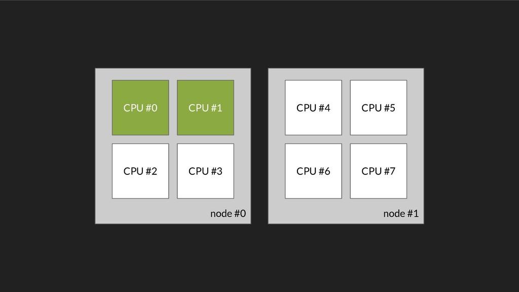 node #1 CPU #4 CPU #5 CPU #6 CPU #7 node #0 CPU...
