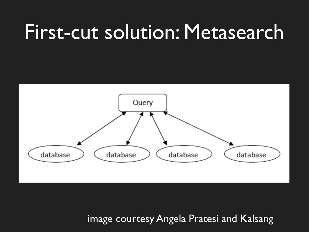 First-cut solution: Metasearch image courtesy A...