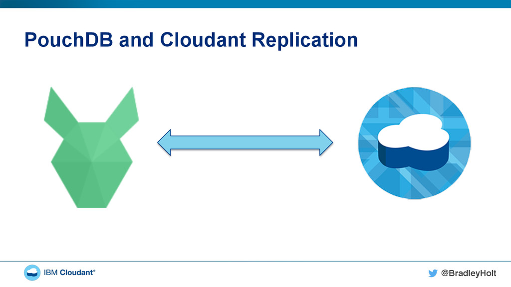 @BradleyHolt! PouchDB and Cloudant Replication