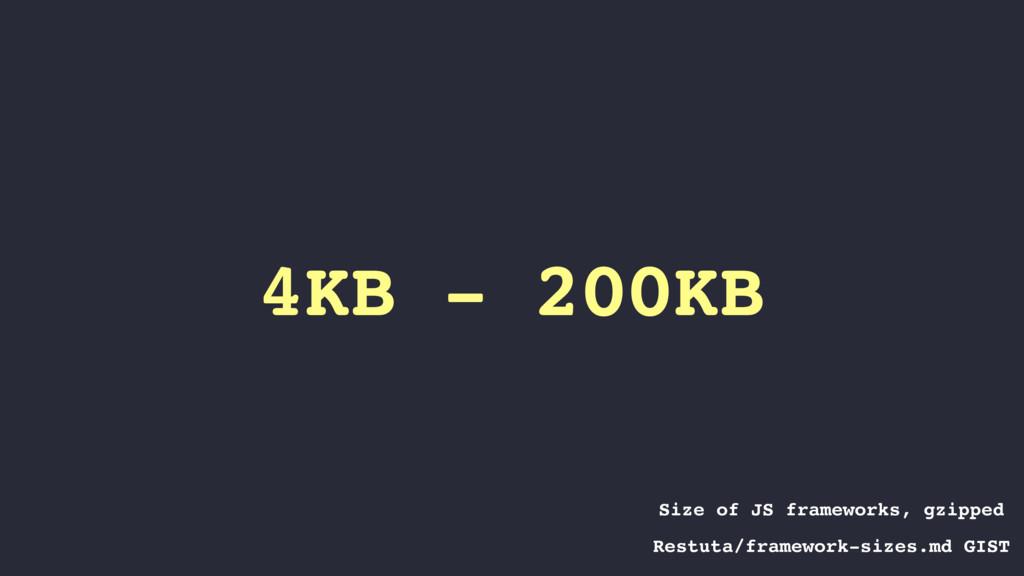 4KB - 200KB Size of JS frameworks, gzipped Rest...