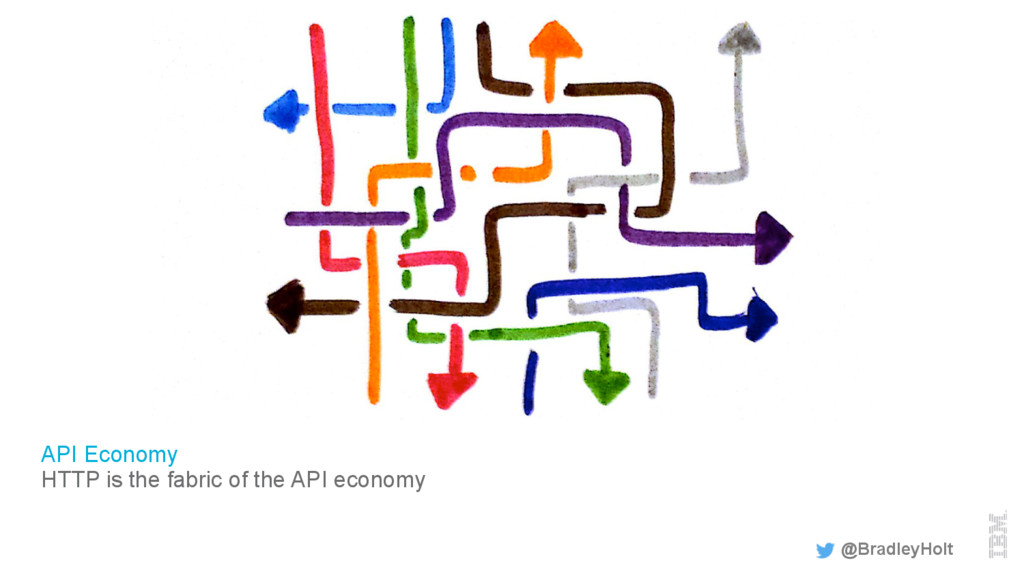 API Economy HTTP is the fabric of the API econo...