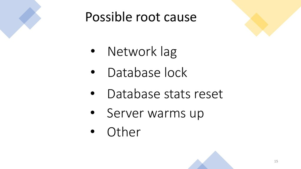 15 Possible root cause • Network lag • Database...