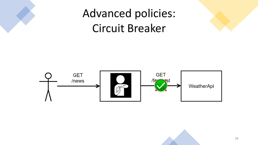 Advanced policies: Circuit Breaker 26