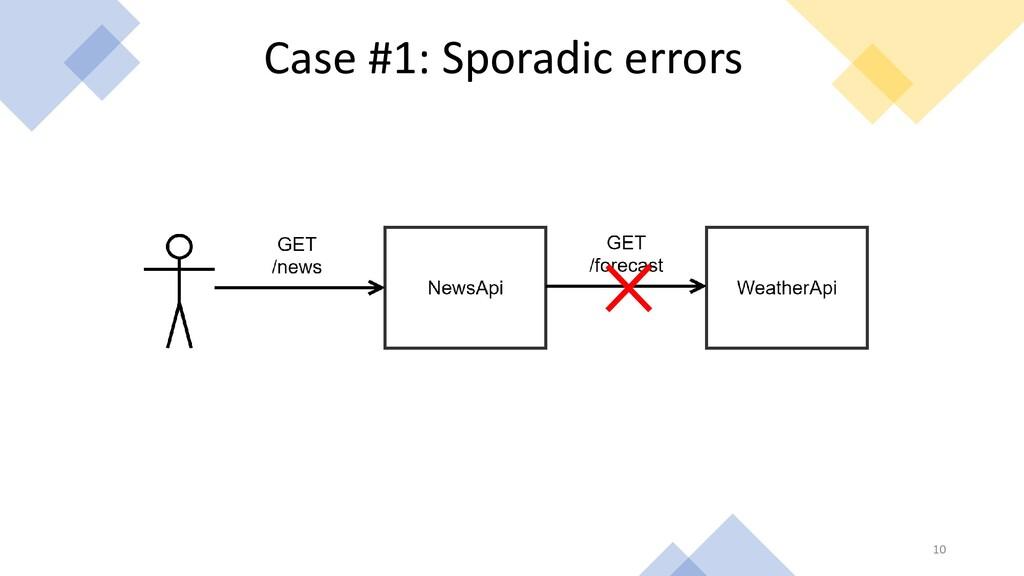 10 Case #1: Sporadic errors