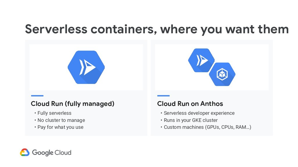 Serverless containers, where you want them Clou...