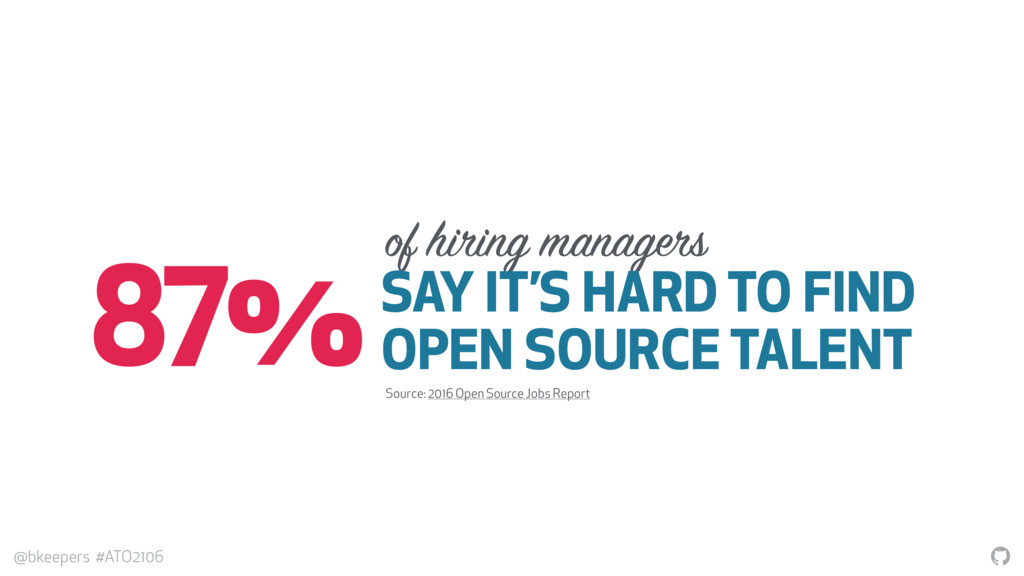 """ @bkeepers #ATO2106 of hiring managers Source:..."