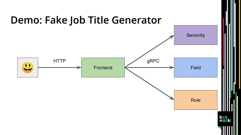 Frontend Seniority Field Role  HTTP gRPC