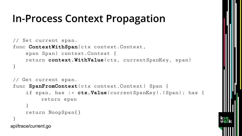 // Set current span. func ContextWithSpan(ctx c...